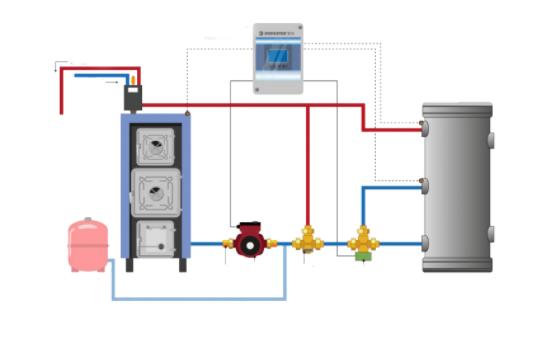 sistem montaj cazan celsius pluzs